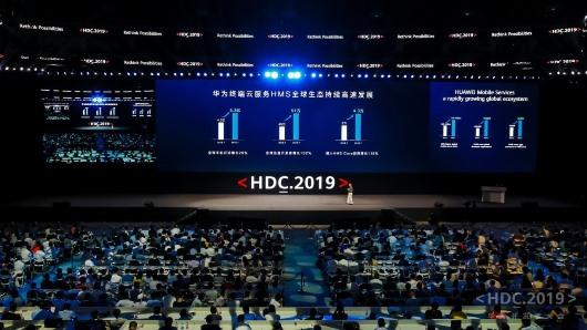 Lee más sobre el artículo El registro de desarrolladores en el ecosistema de Huawei incrementó interanual del 76%
