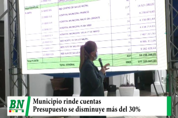 Lee más sobre el artículo Municipio rindió cuenta inicial 2020 y presupuesto se achica en más del 30% por baja recaudación