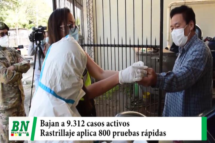 Lee más sobre el artículo Alerta coronavirus, Bajan a 9,312 los casos activos y tres municipios se mantienen libre, rastrillaje aplico 800 pruebas rápidas