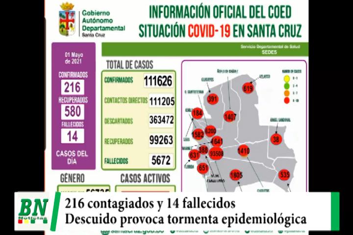 Lee más sobre el artículo Alerta coronavirus, Sedes ve inicio de tormenta epidemiológica por descuido de población, 14 fallecidos y 216 contagiados