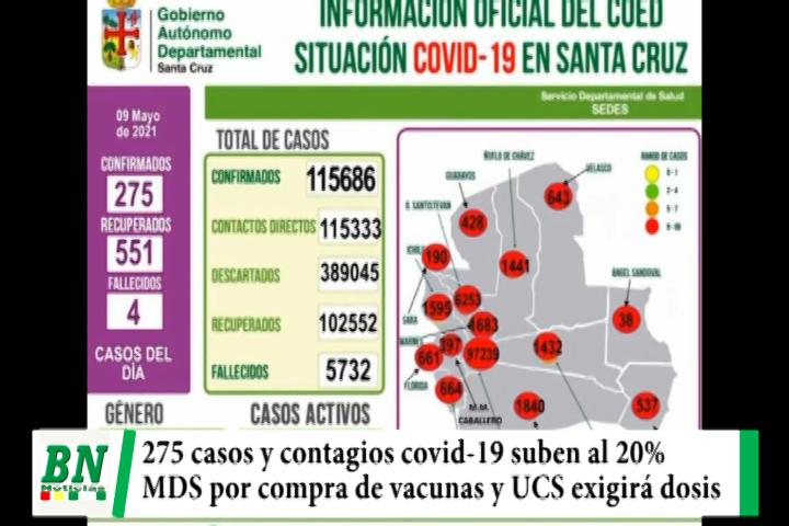 Lee más sobre el artículo Alerta coronavirus, contagios suben al 20% y MDS pide comprar vacunas, Alcalde exigirá al Gobierno las dosis