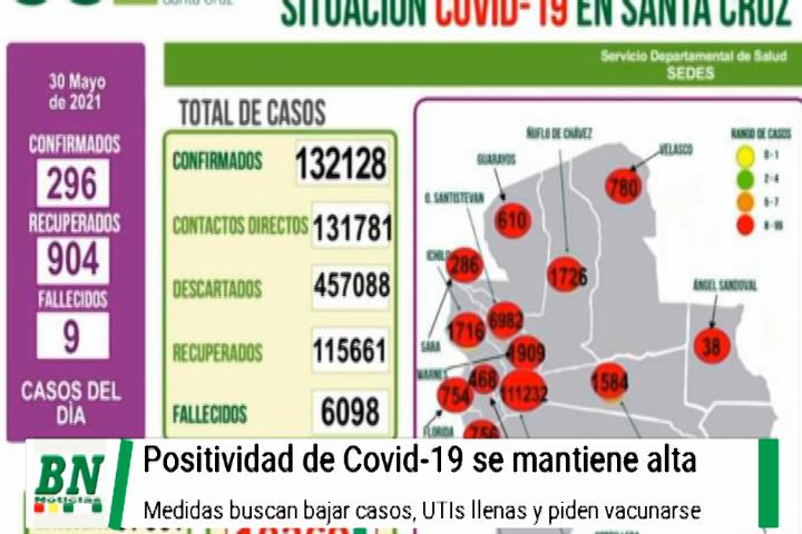Lee más sobre el artículo Alerta coronavirus, Positividad se mantiene alta y piden que la población asista a vacunarse