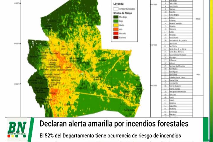 Lee más sobre el artículo Declaran alerta amarilla por incendios forestales porque el 52% del Departamento tiene ocurrencia de riesgo de fuego