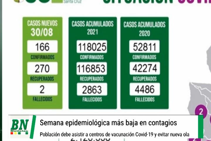 Lee más sobre el artículo Alerta coronavirus, semana epidemiológica más baja de contagios y piden asistir a centros de vacunación
