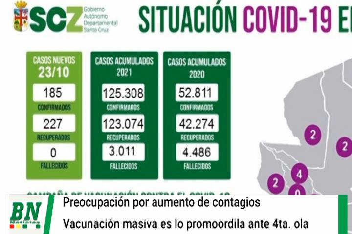 Lee más sobre el artículo Alerta coronavirus, Hay preocupación en el Sedes por aumento de contagios y piden vacunarse masivamente ante la 4ta ola